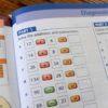 英語で足し算・引き算・掛け算・割り算、言える?基本の算数用語と表現。