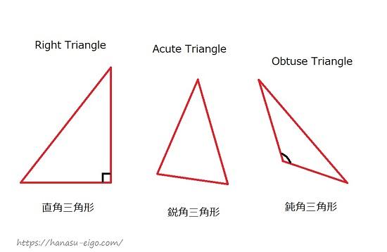 角度による三角形の英語名称